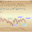 E                                                                          Gold Bull Market Merely On Hold