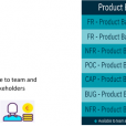 Product Backlog – Visible or Raises Transparency?