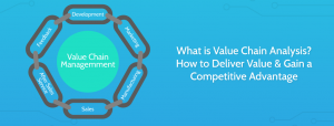 What is Value Chain Analysis? How to Deliver Value & Gain a Competitive Advantage
